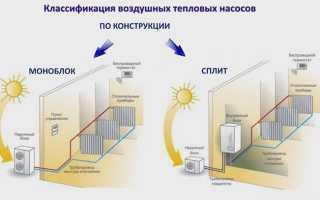 Как выбрать тепловой насос: характеристики и особенности